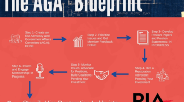AGA Blueprint steps for advocacy and government affairs committee